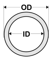 "Cap Gaskets <span class=""count"">(11)</span>"